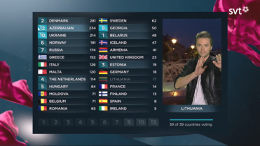 eurovision-2013-results